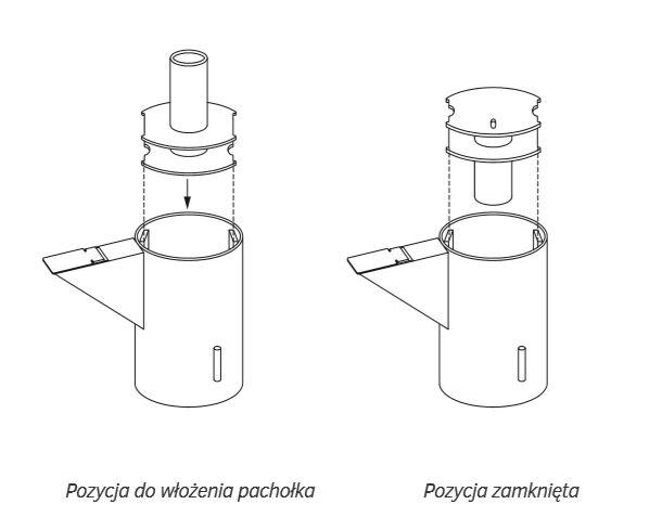 serrubloc system pozycje